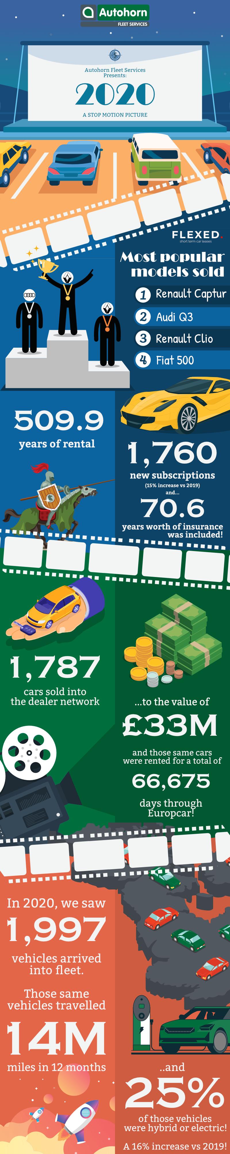 2020-infographic-Autohorn